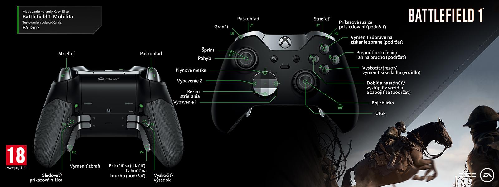 Mapovanie ovládača Elite na zvýšenie mobility v hre Battlefield 1
