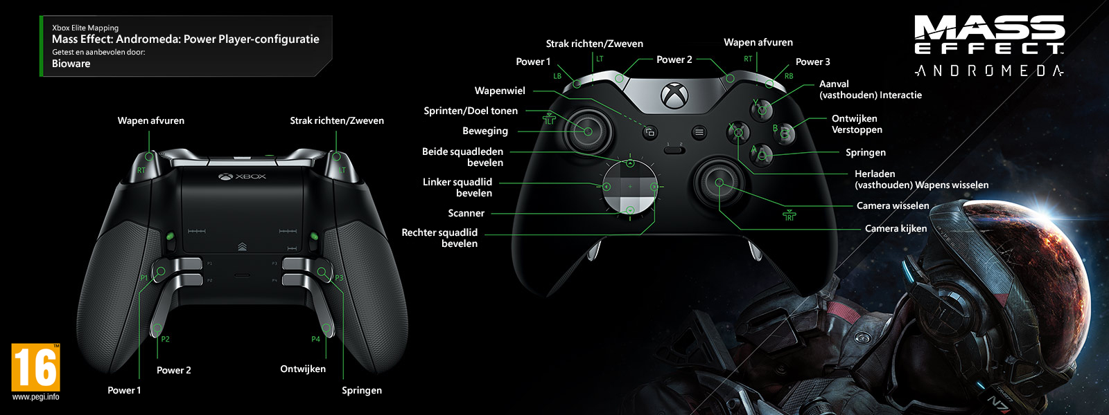 Mass Effect: Andromeda - Power Player-configuratie