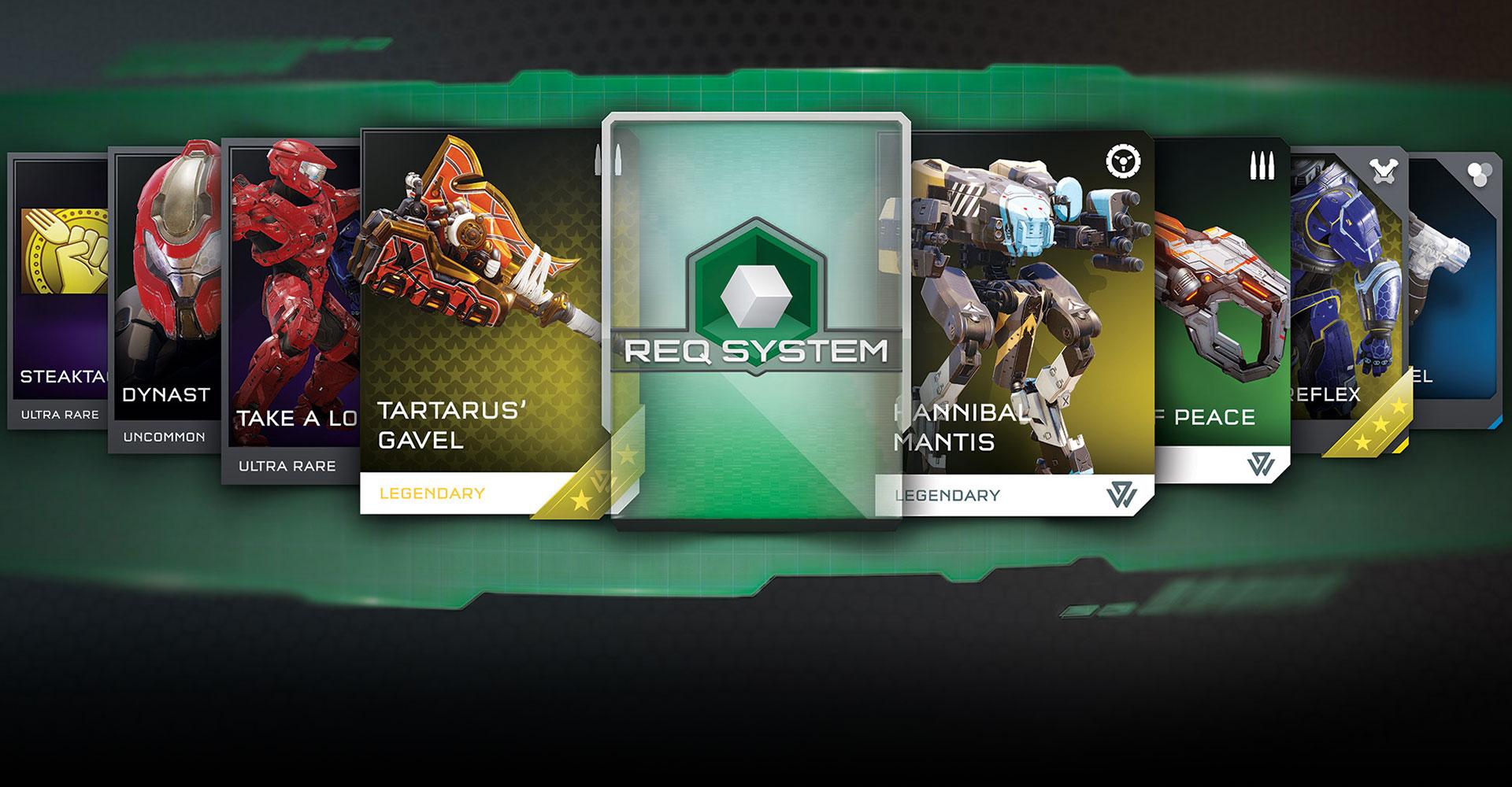 REQ-System