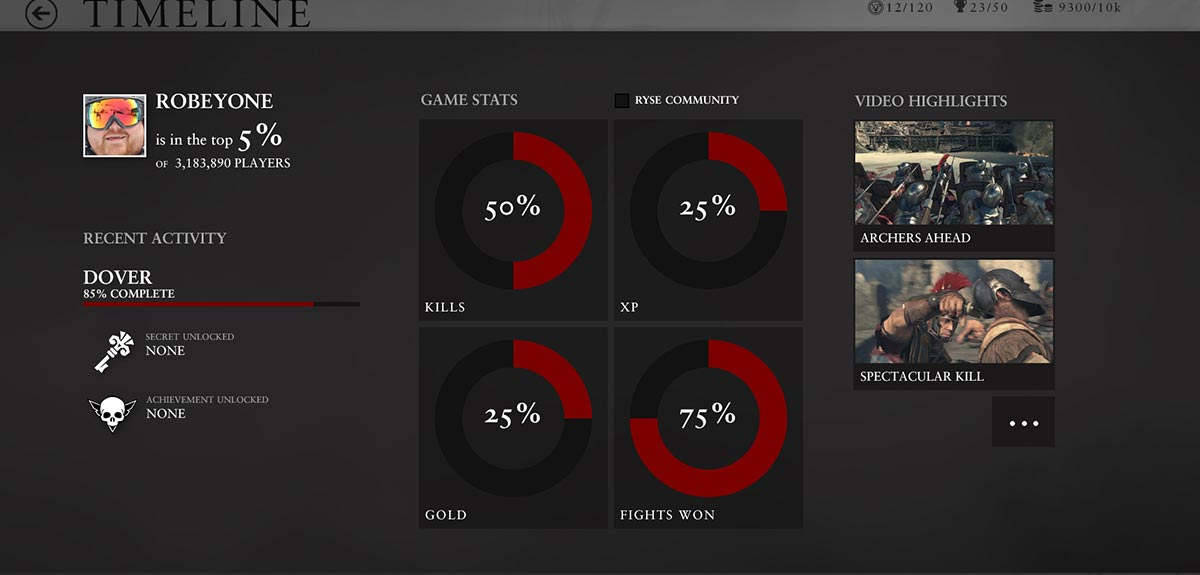 SmartGlass - Interactive Achievement Scoreboard