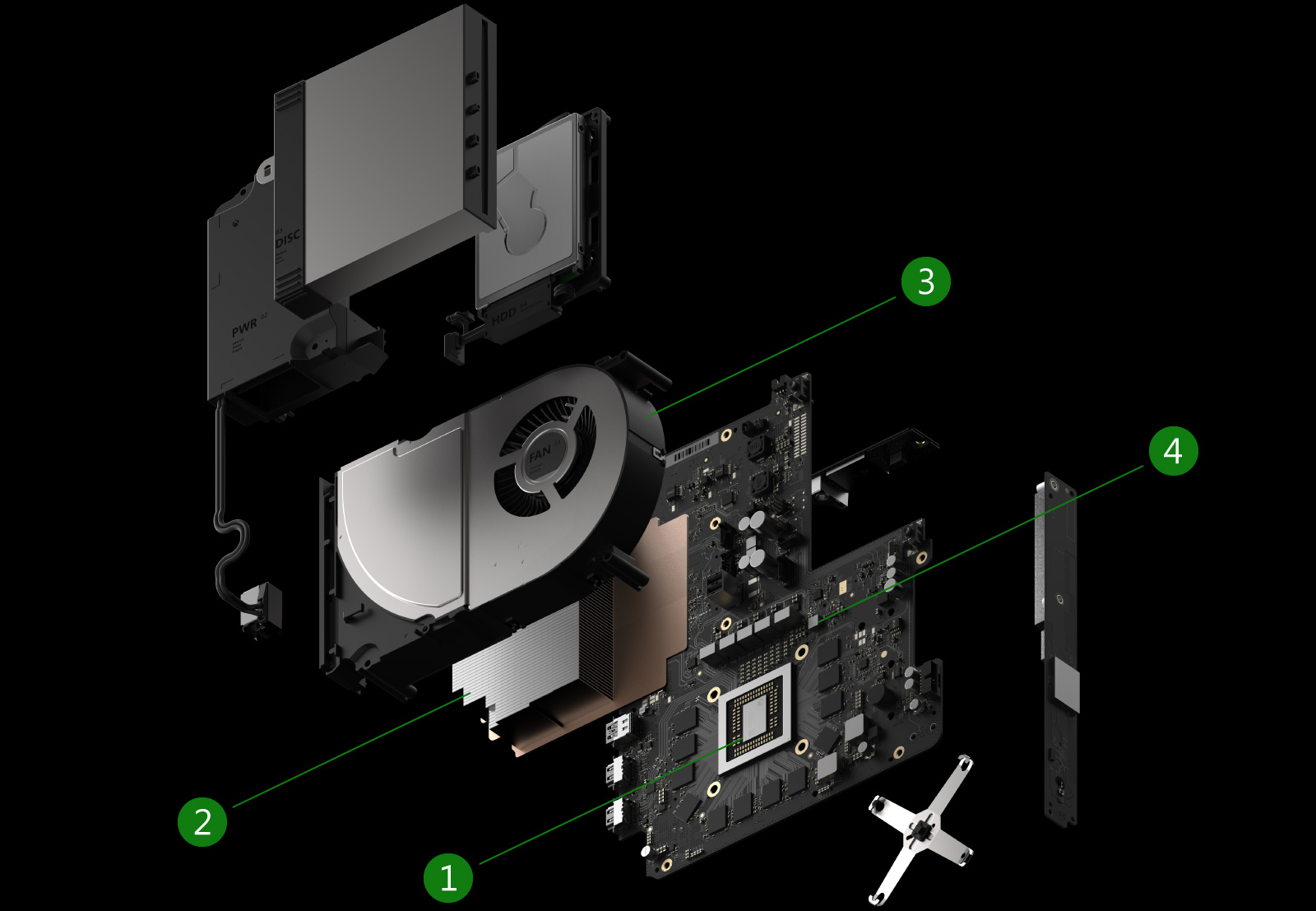 Project Scorpio Expanded
