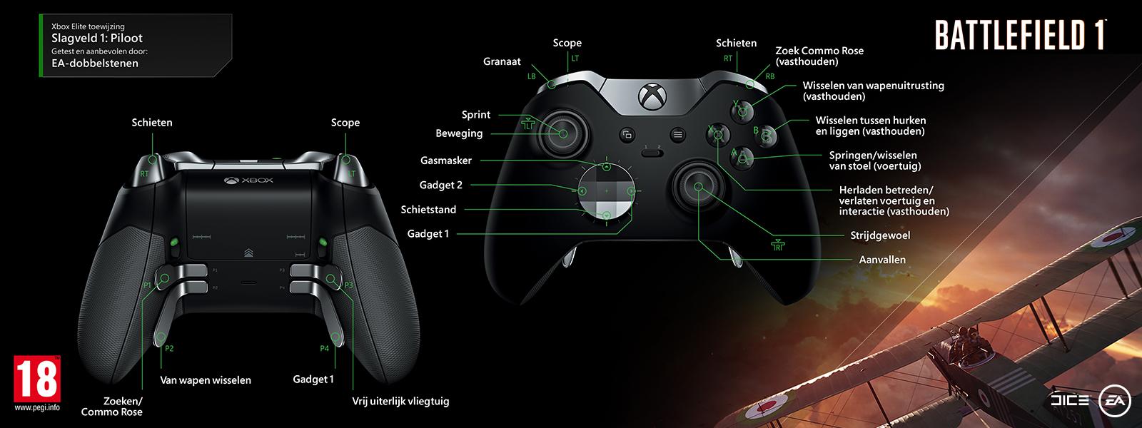 Battlefield 1 - Elite-mapping voor piloten