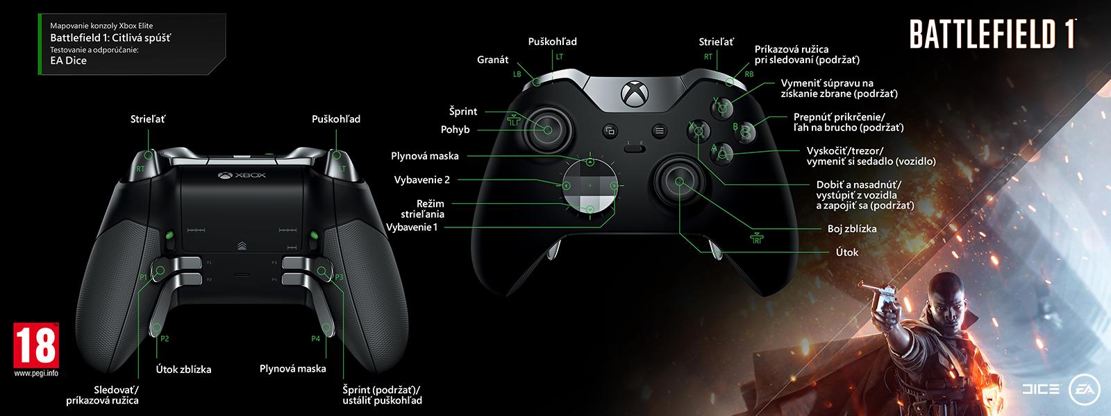 Mapovanie jemných spúští v hre Battlefield 1
