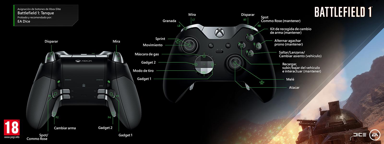 Battlefield 1: tanquero (asignación de funciones del mando Elite)