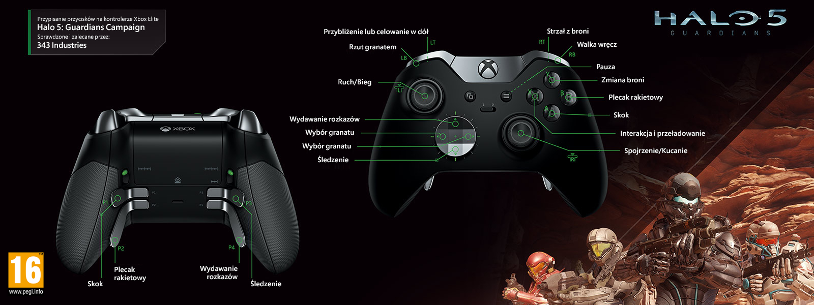 Halo 5: Guardians – mapowanie Elite pod kątem kampanii