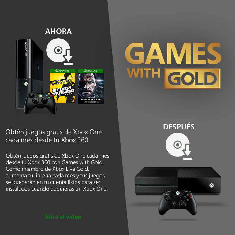 Games with Gold cross sell