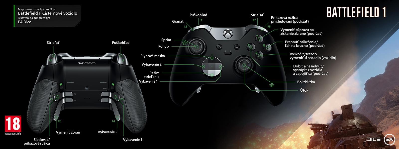 Mapovanie ovládača Elite pre tanky v hre Battlefield 1