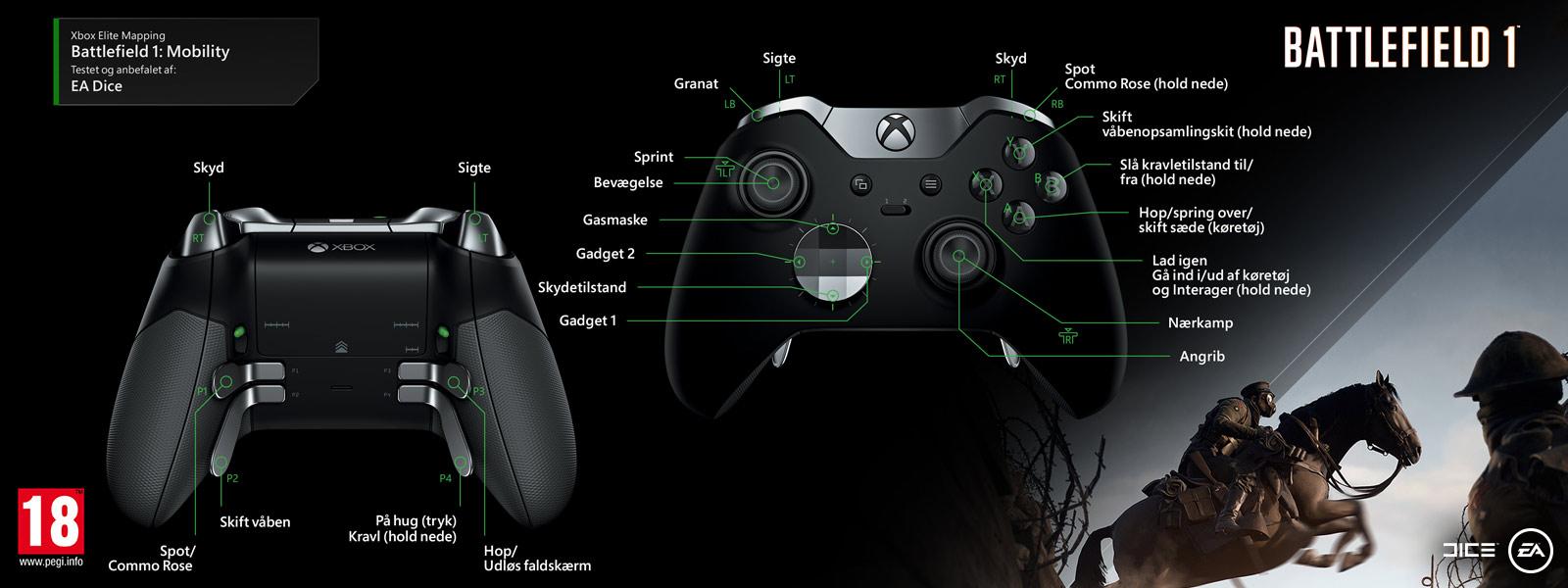 Battlefield 1 – Elite-konfiguration, mobilitet