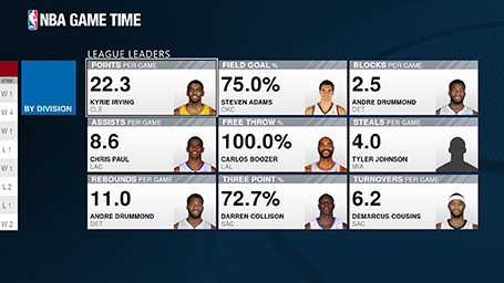 NBA Game Time league leaders screenshot