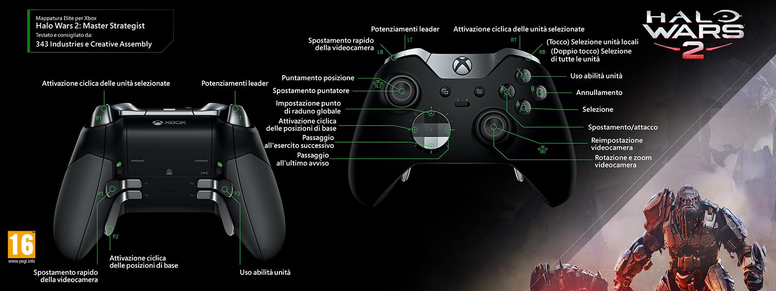 Halo Wars 2 – Maestro di strategia