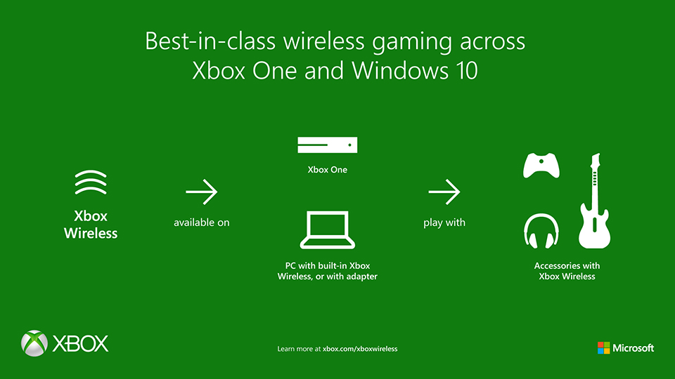 Xbox Wireless